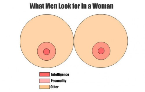 what men look for in a woman