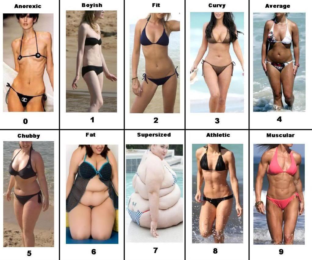 Чем отличаются женские киски 25 фотография